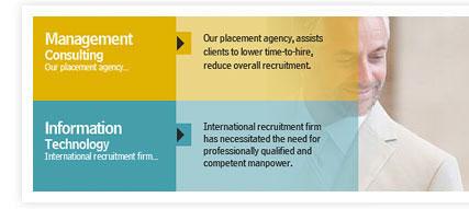 Manpower Consultants India - Recruitment Consultants India